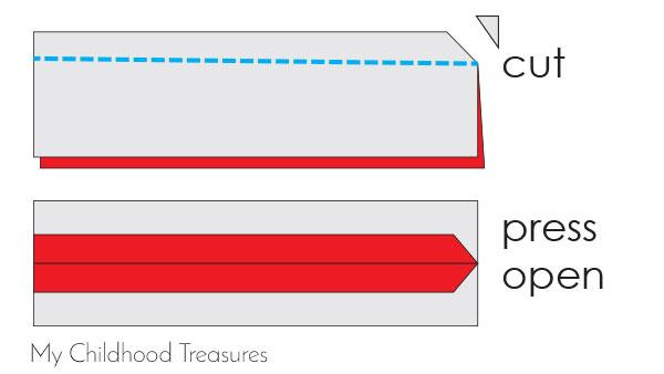 Grading intersecting seams