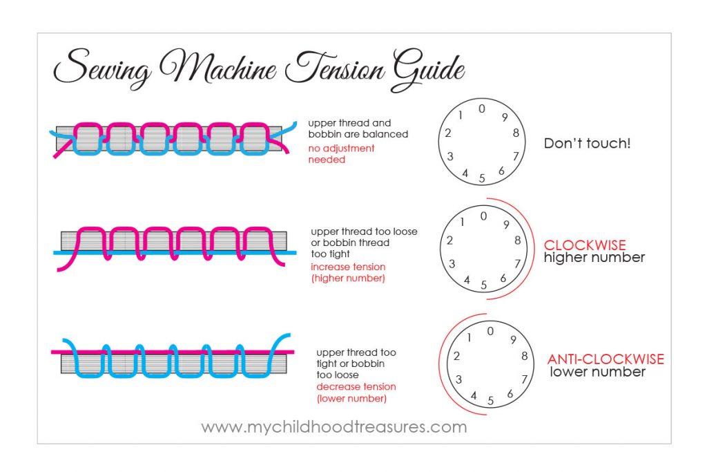 sewing machine tension
