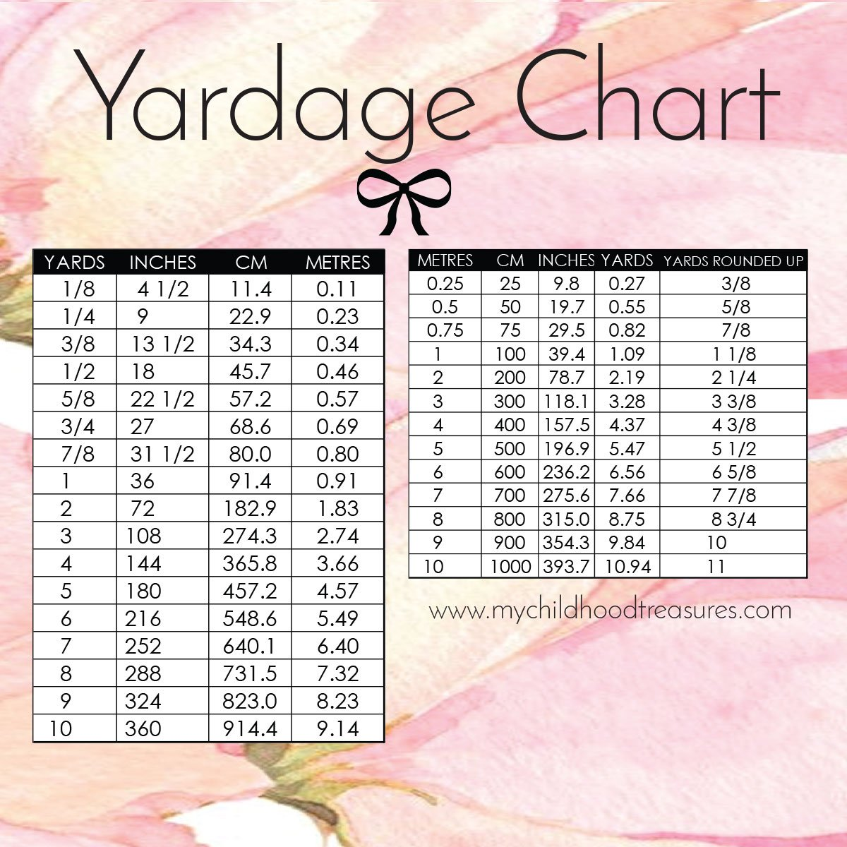 Yardage conversion printable chart yards in cm meters treasurie nvjuhfo Images