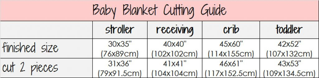 How to Make a Baby Blanket - SIZES
