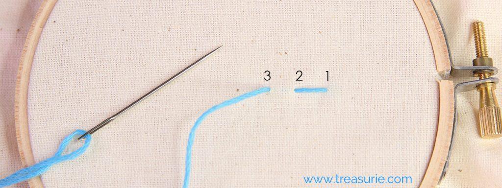 running stitch