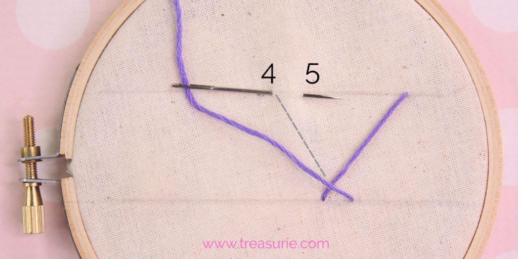 herringbone stitch step 3