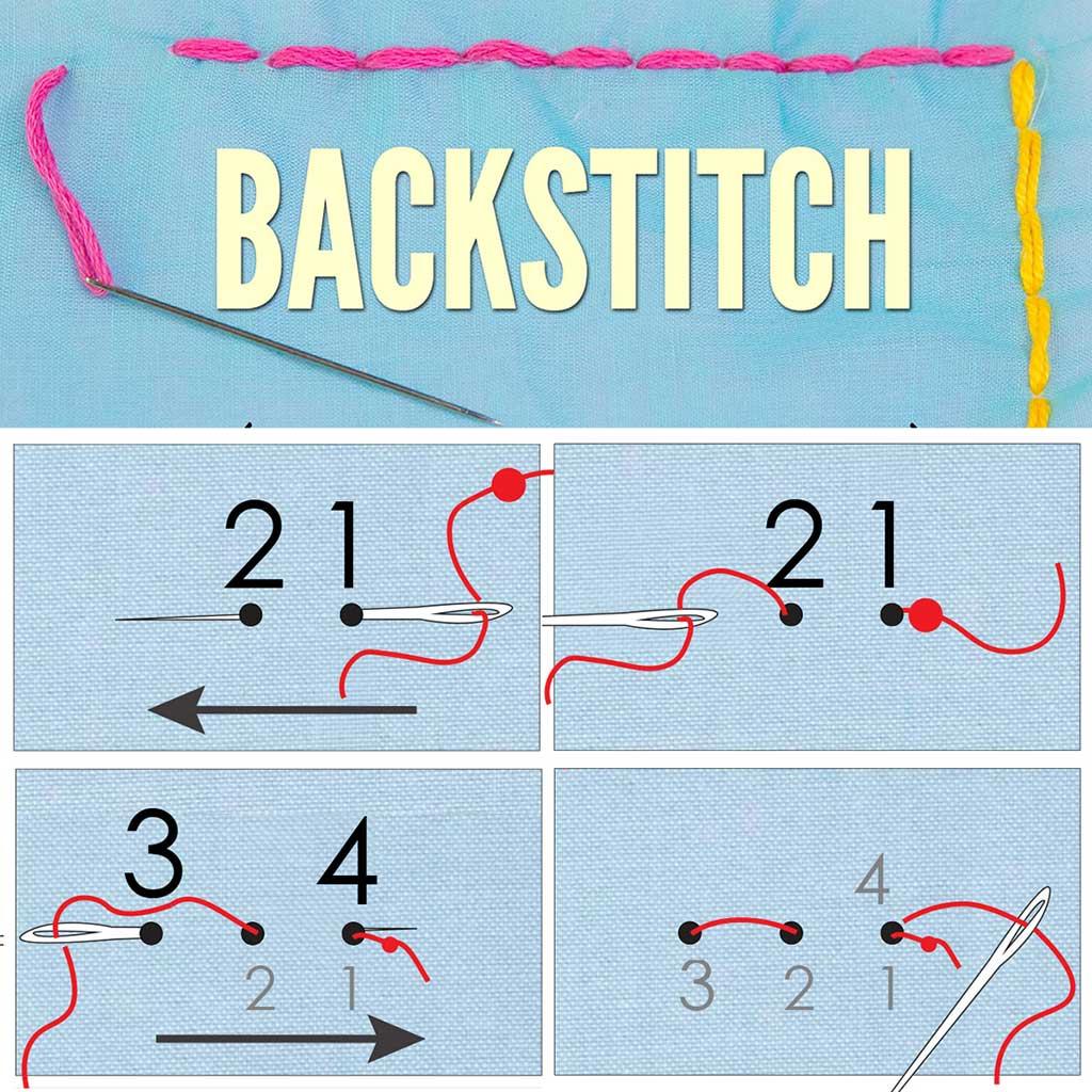 backstitch, how to backstitch