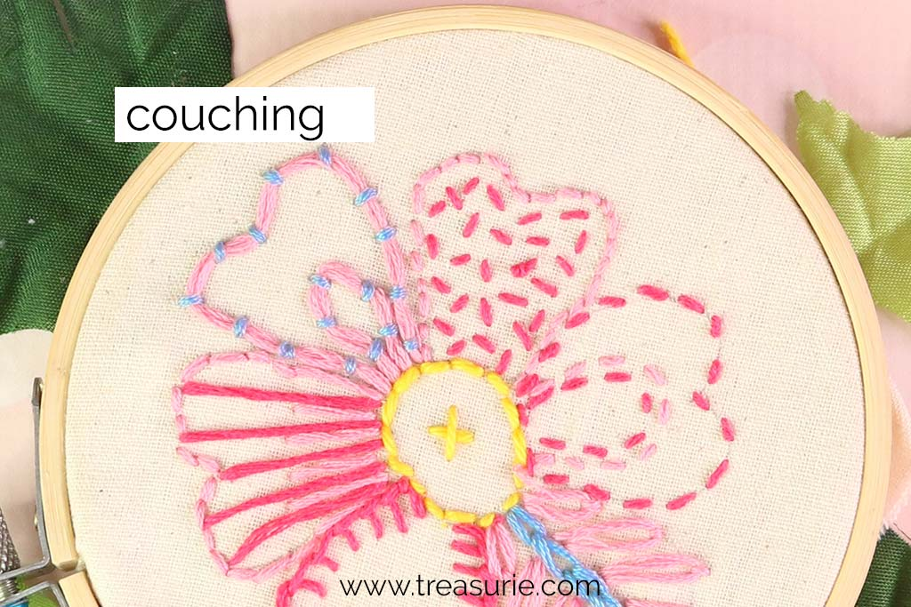 Embroidery Flowers The 14 Easiest For Beginners Treasurie