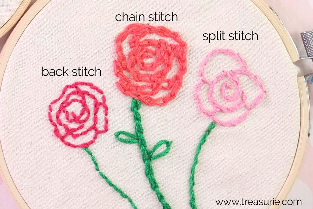 Vector Clipart - Embroidery 4. Vector Illustration gg81408573 - GoGraph