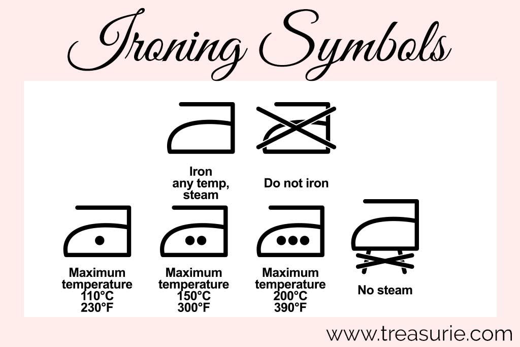 Laundry Symbols - Ironing